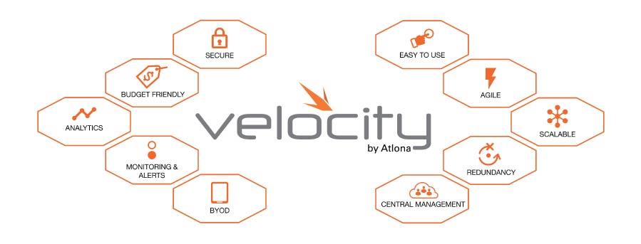 Velocity by Atlona
